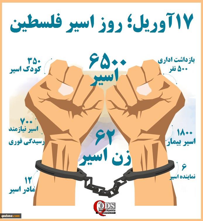 اینفوگرافی  آمار اسرای فلسطینی 2