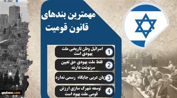 اینفوگرافیمهمترین بندهای قانون قومیت یهودی چیست؟ 2