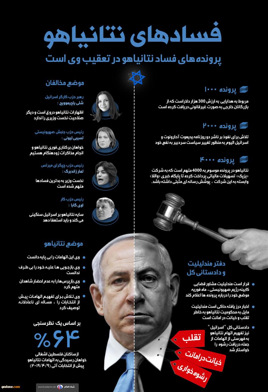 نتانیاهو زیر گیوتین فساد+ اینفوگرافی 3